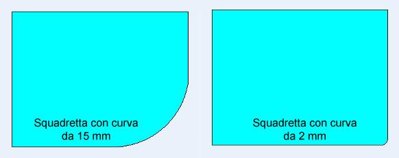 Costruire un acquario – spatoline plexiglas